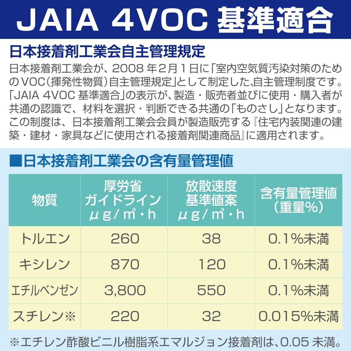 JAIA 4VOC 基準適合