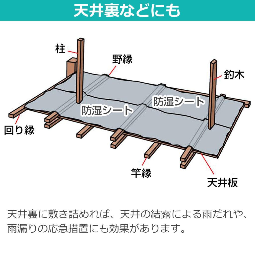 天井裏などにも 天井裏に敷き詰めれば、天井の結露による雨だれや、雨漏りの応急措置にも効果があります