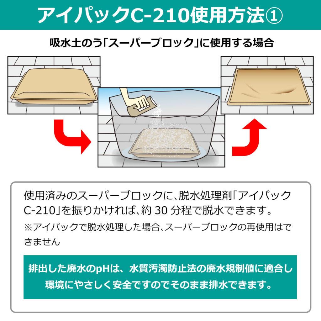 アイパックC-210使用方法1