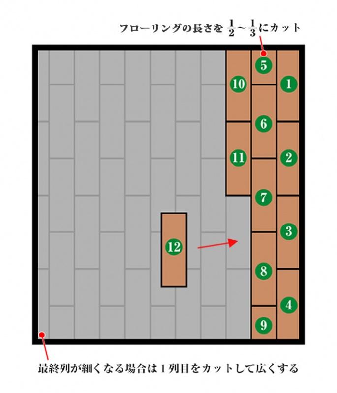 フローリングの貼り始め 壁側から貼る場合1