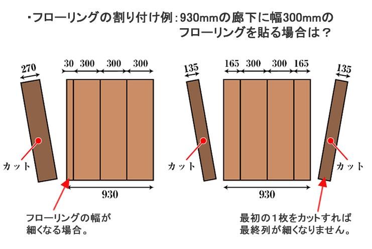 フローリングの貼り始め 壁側から貼る場合2
