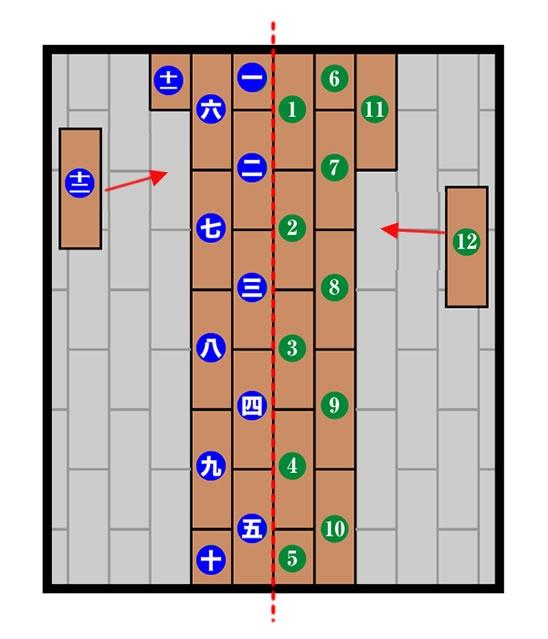 フローリングの貼り始め 部屋の中心から貼る場合1