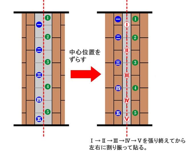 フローリングの貼り始め 部屋の中心から貼る場合2