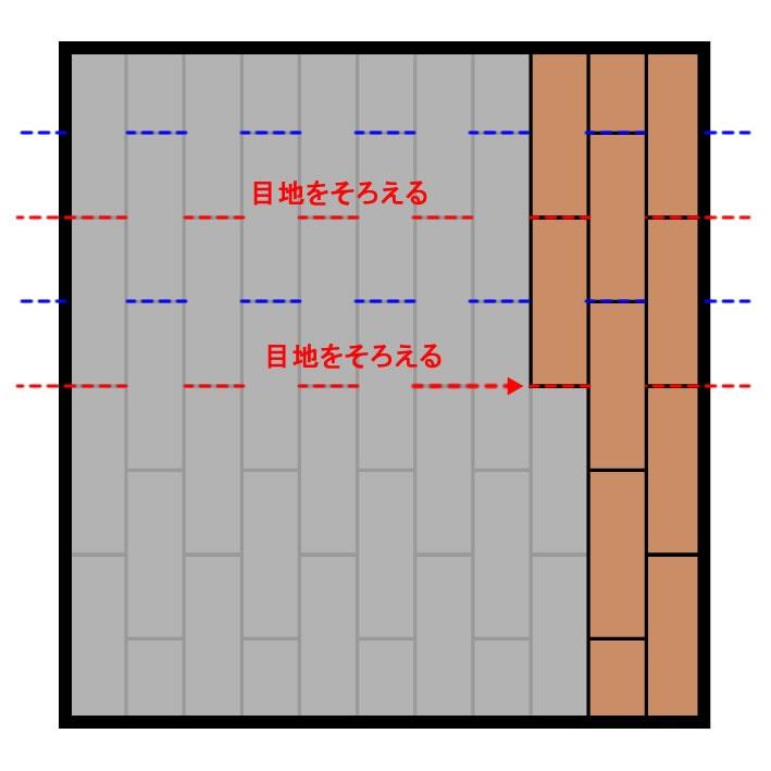 フローリングの並べ方 均等に貼る方法