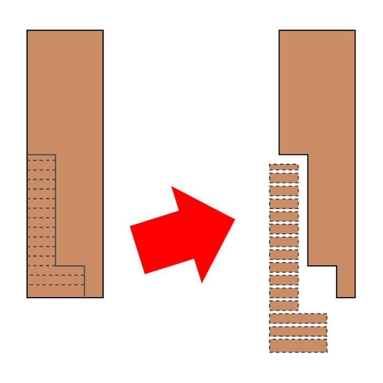 複雑なカットの仕方2
