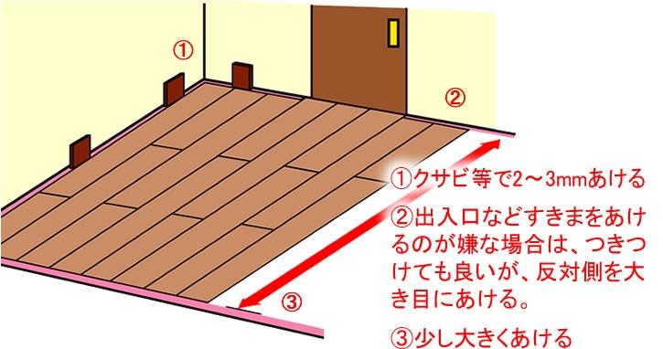 フローリングと壁の間には2~3ミリの隙間をあける