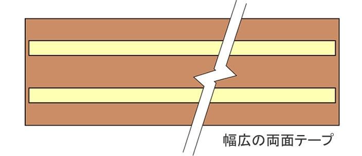 両面テープでの施工方法