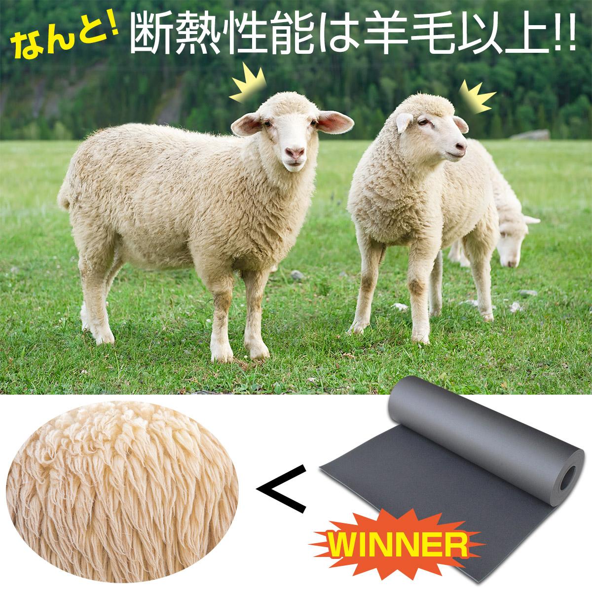 断熱性能は羊毛以上!