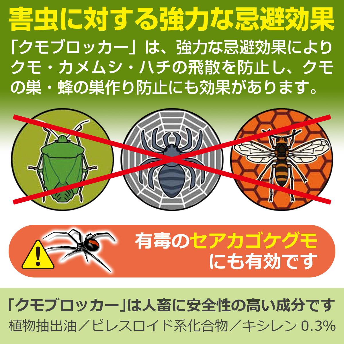 害虫に対する協力な忌避効果 「クモブロッカー」は、強力な忌避効果によりクモ・カメムシ・ハチの飛散を防止し、クモの巣・蜂の巣作り防止にも効果があります 有毒のセアカゴケグモにも有効です 人畜に安全性の高い成分を使用(植物抽出油・ピレスロイド系化合物・キシレン0.3%)