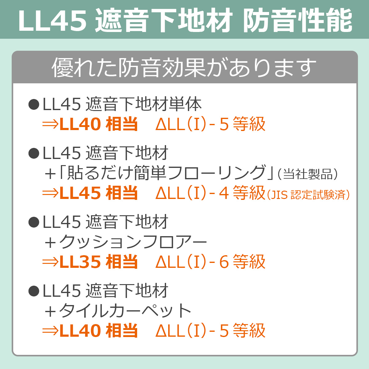 LL45遮音下地材 防音性能 優れた防音効果があります