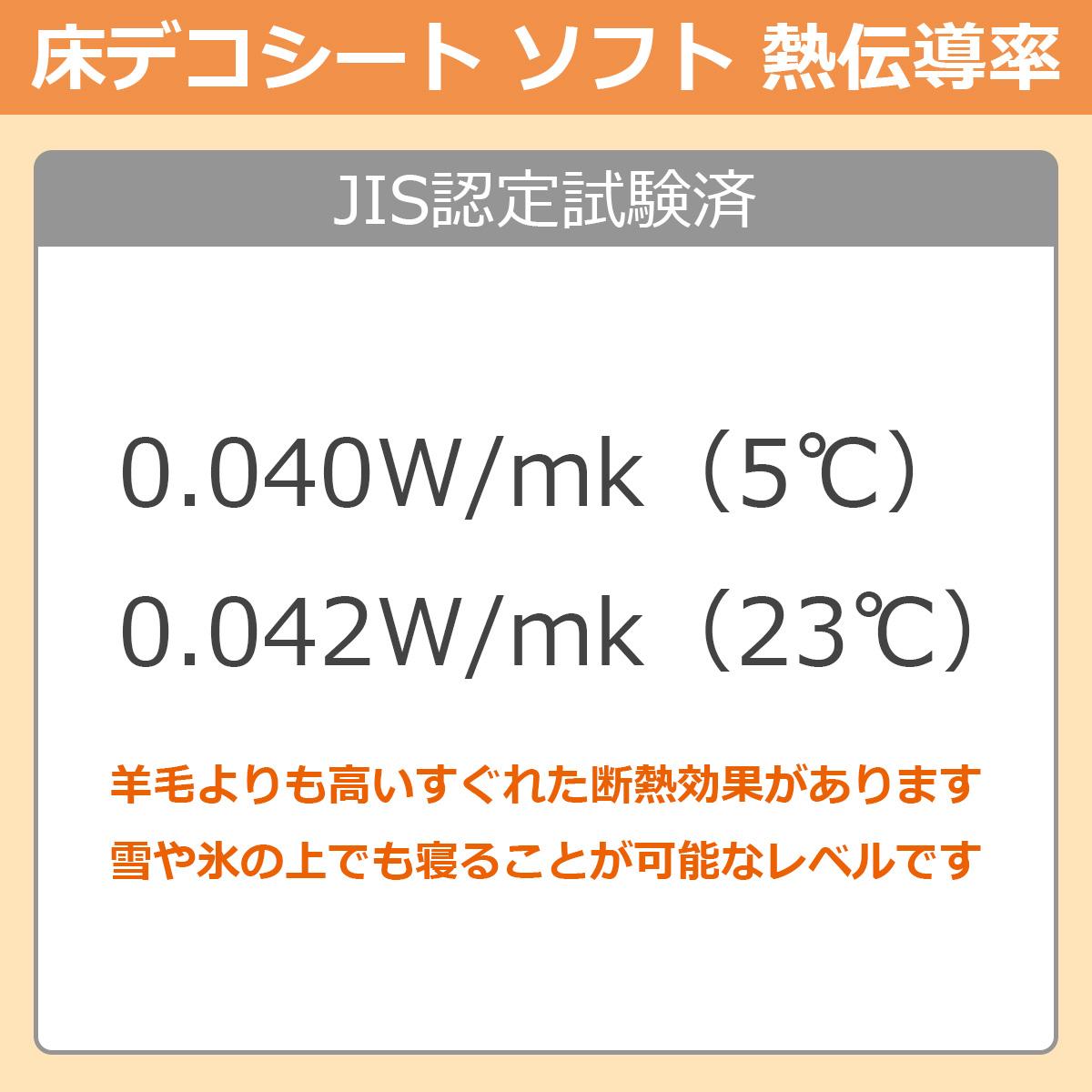 床デコシート ソフト 熱伝導率